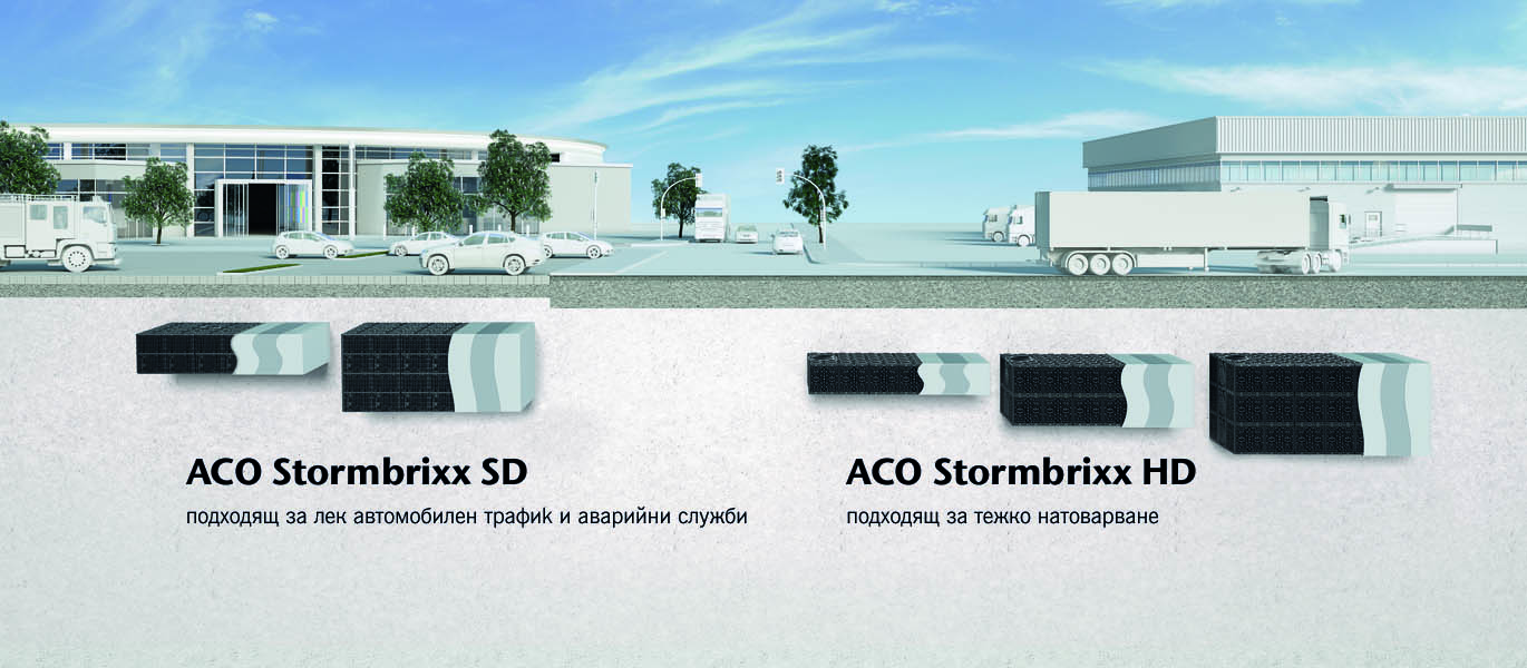 ACO Stormbrixx SD HD Product application